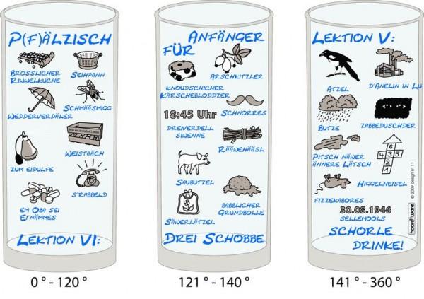 Schobbeglas Pfälzisch für Anfänger blau Lektion 5-6 0,5l