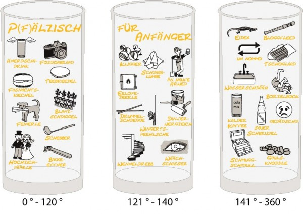 Schobbeglas Pfälzisch für Anfänger gelb Lektion 7-8 0,5l